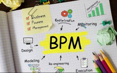 Xây dựng bộ Quy trình, Quy định, Biểu mẫu BPM*